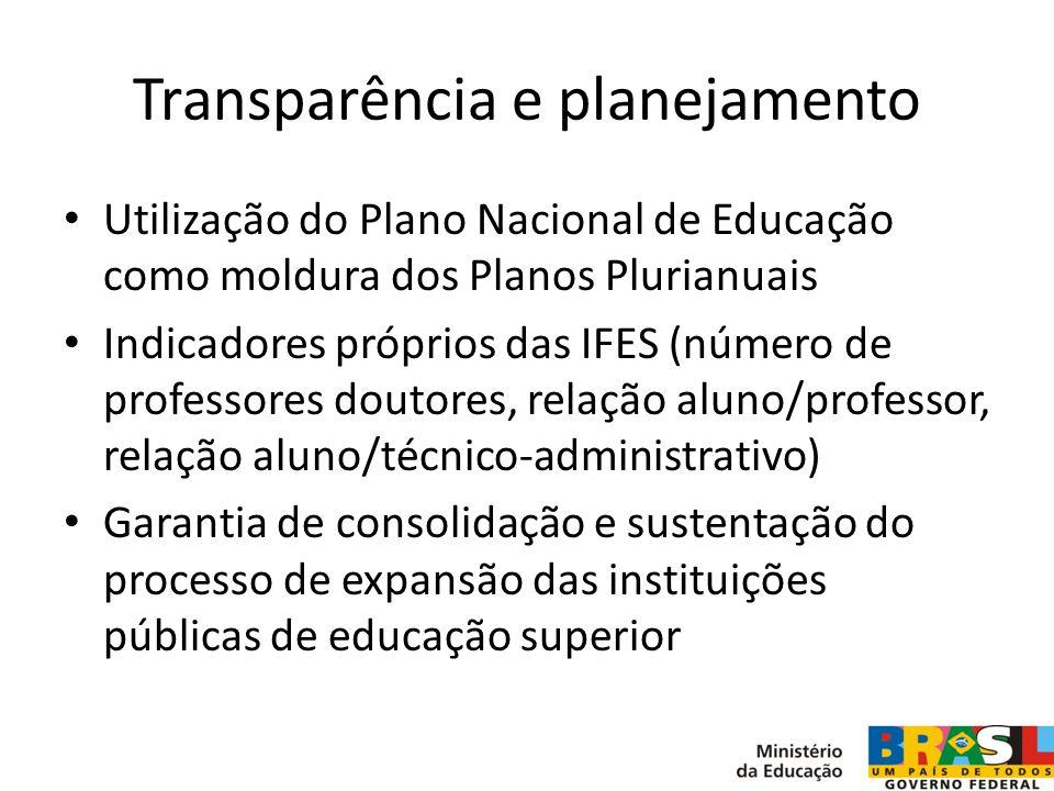 Transparência e planejamento