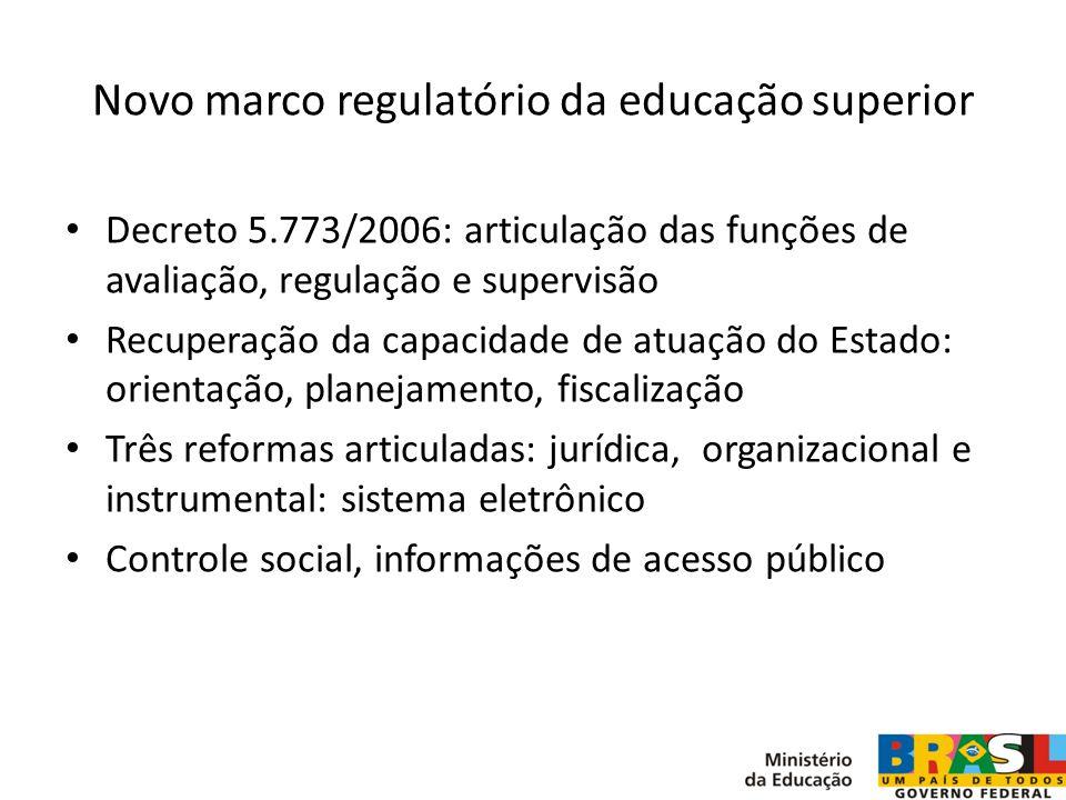 Novo marco regulatório da educação superior