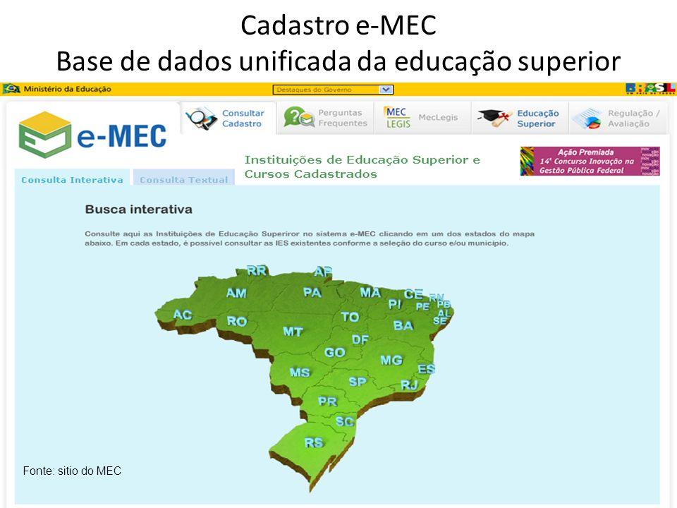 Cadastro e-MEC Base de dados unificada da educação superior