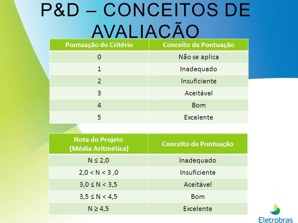 P&D – CONCEITOS DE AVALIAÇÃO