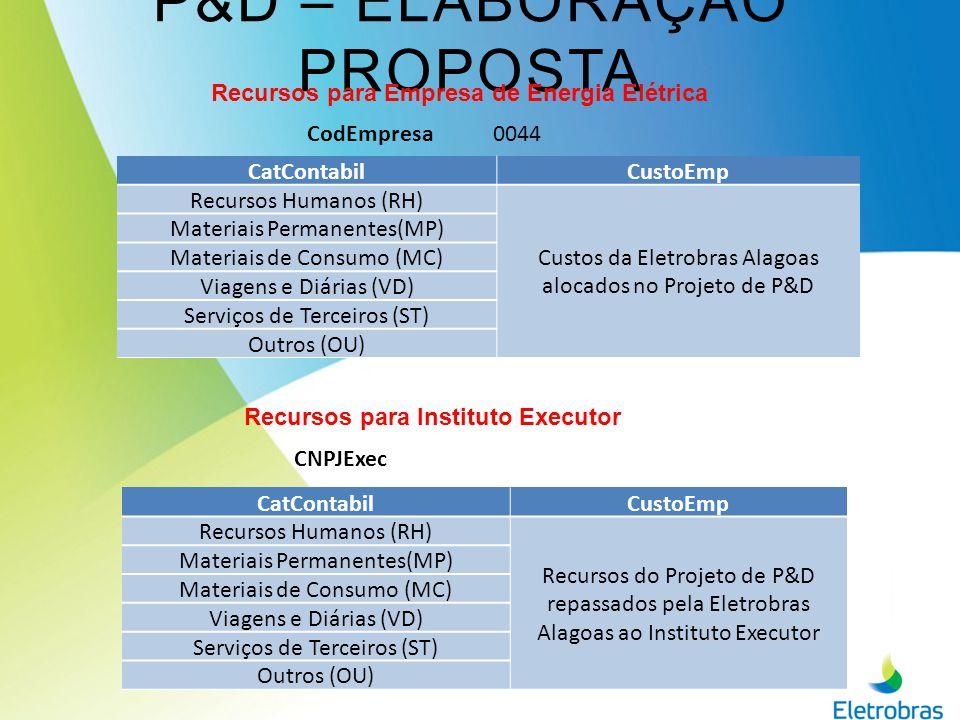 P&D – ELABORAÇÃO PROPOSTA