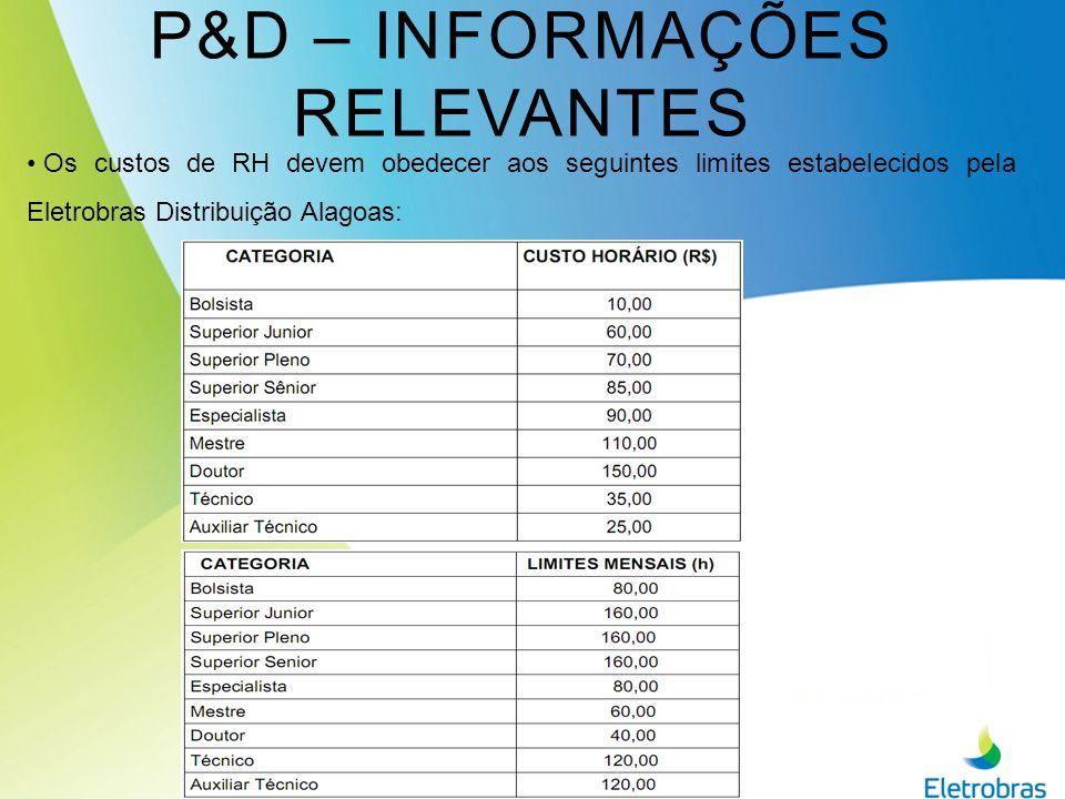 P&D – INFORMAÇÕES RELEVANTES