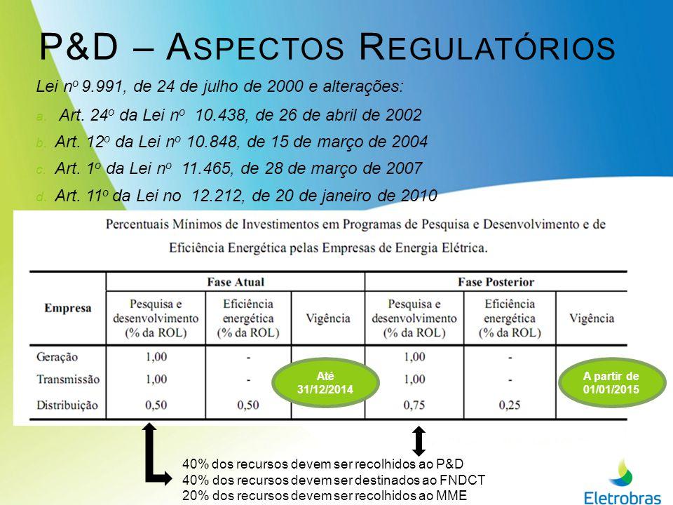 P&D – Aspectos Regulatórios