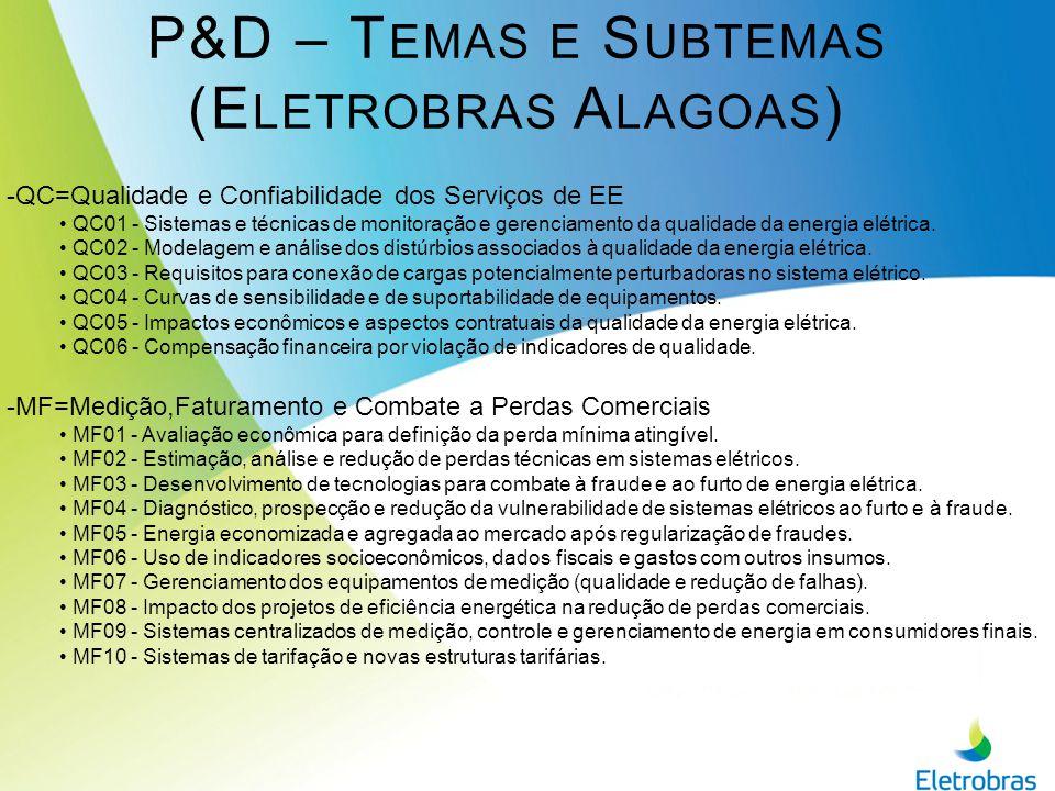 P&D – Temas e Subtemas (Eletrobras Alagoas)