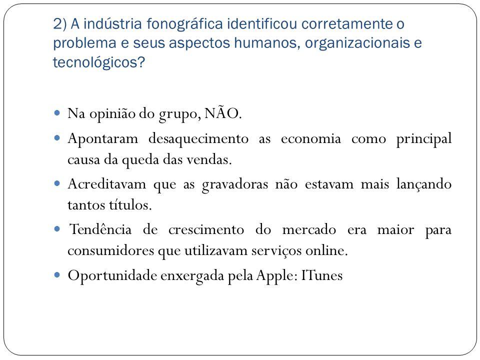 Oportunidade enxergada pela Apple: ITunes