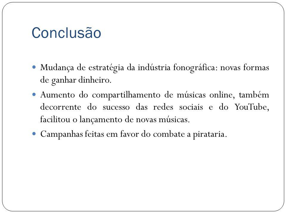 Conclusão Mudança de estratégia da indústria fonográfica: novas formas de ganhar dinheiro.