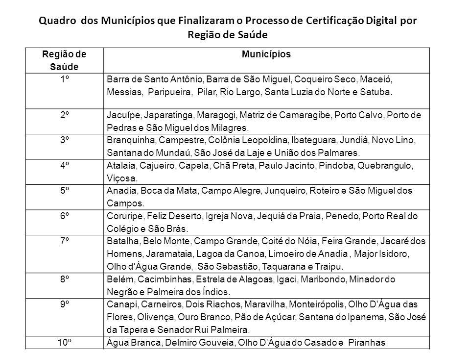 Quadro dos Municípios que Finalizaram o Processo de Certificação Digital por Região de Saúde