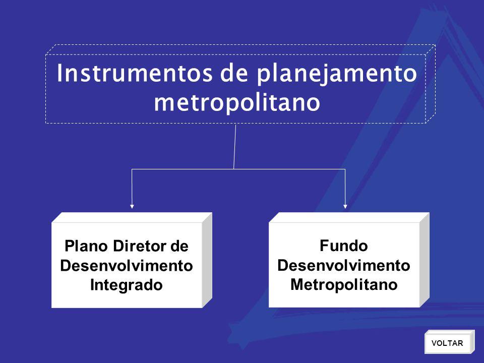 Instrumentos de planejamento metropolitano