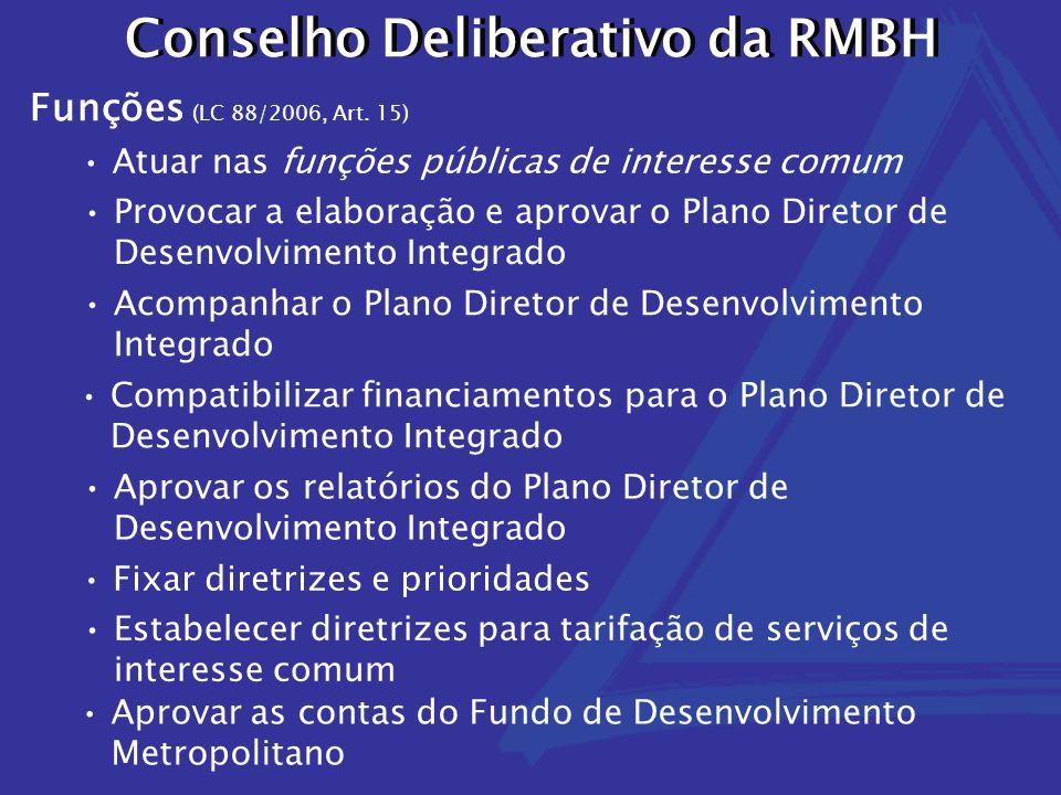 Conselho Deliberativo da RMBH Conselho Deliberativo da RMBH