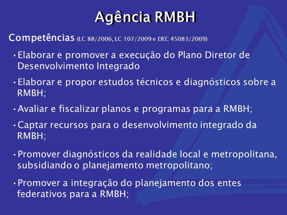 Agência RMBH Agência RMBH