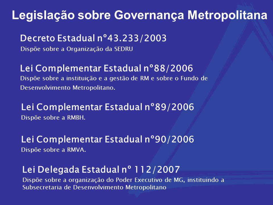 Legislação sobre Governança Metropolitana