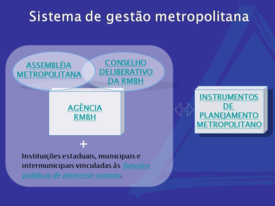 + Sistema de gestão metropolitana Sistema de gestão metropolitana