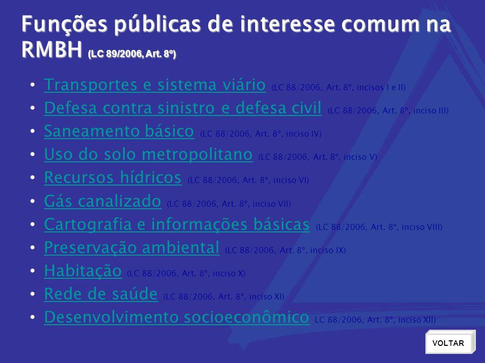 Funções públicas de interesse comum na RMBH (LC 89/2006, Art. 8º)