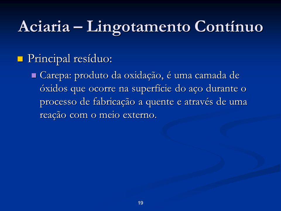 Aciaria – Lingotamento Contínuo