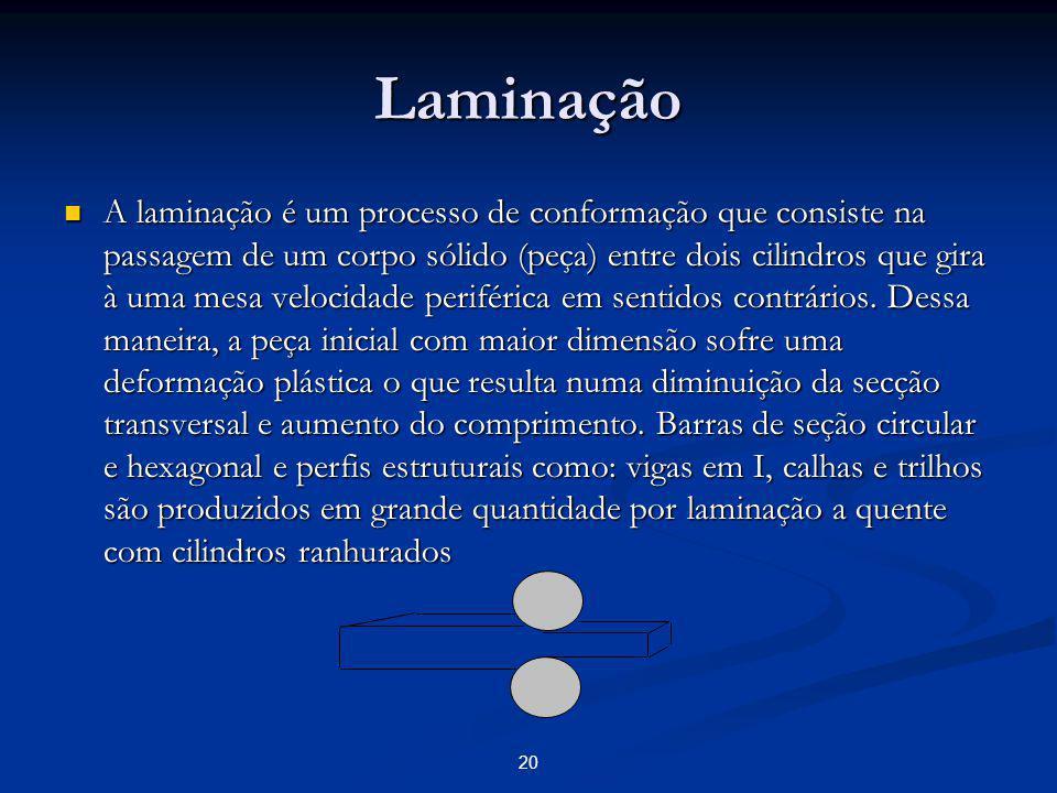Laminação