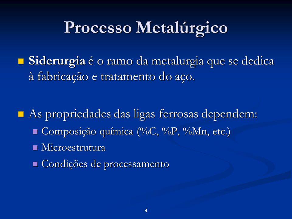Processo Metalúrgico Siderurgia é o ramo da metalurgia que se dedica à fabricação e tratamento do aço.