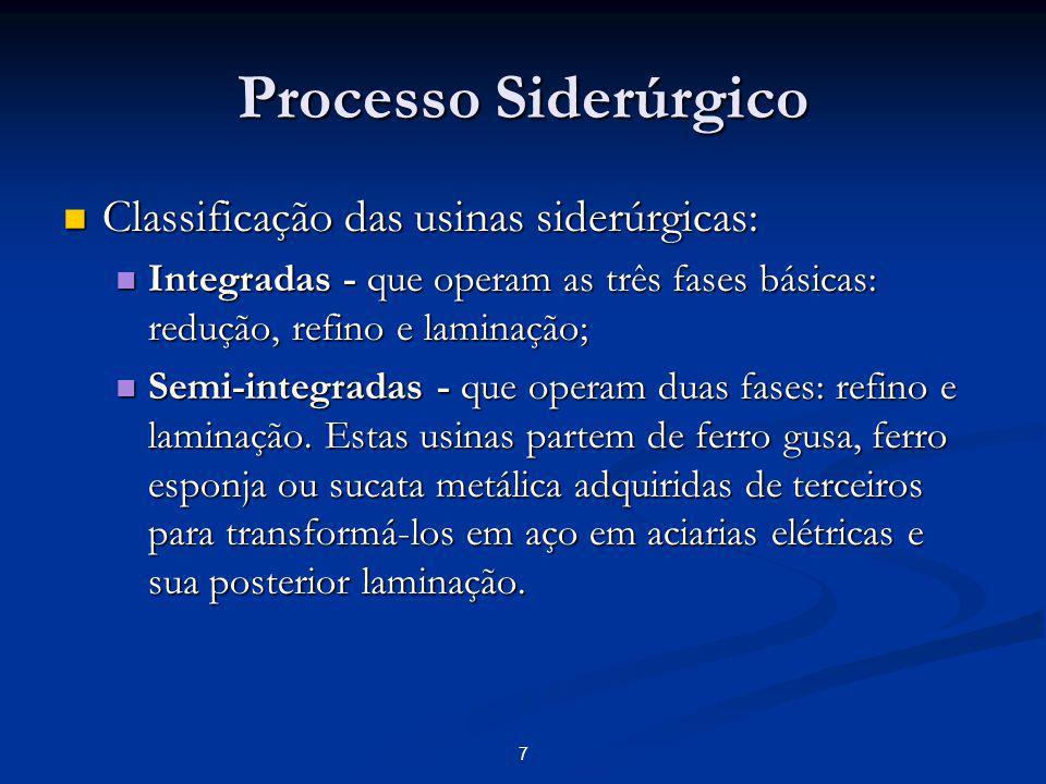 Processo Siderúrgico Classificação das usinas siderúrgicas: