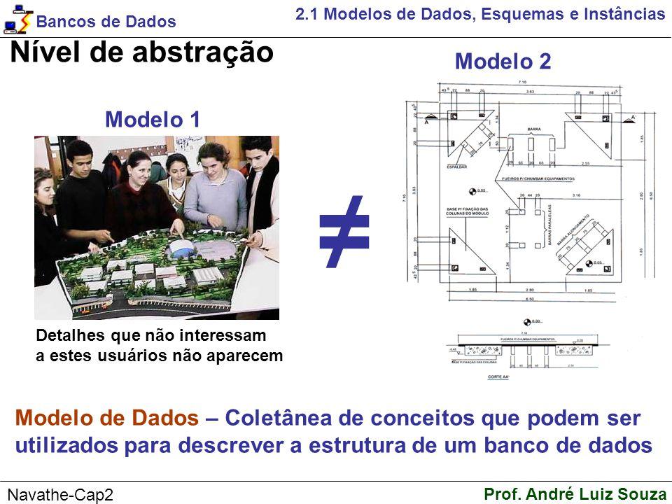 ≠ Nível de abstração Modelo 2 Modelo 1