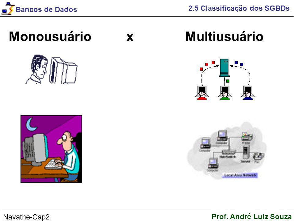 Monousuário x Multiusuário