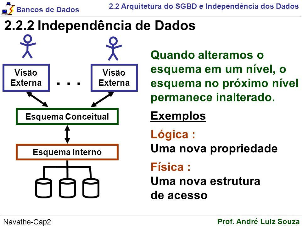 . . . 2.2.2 Independência de Dados