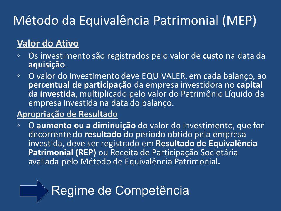 Método da Equivalência Patrimonial (MEP)