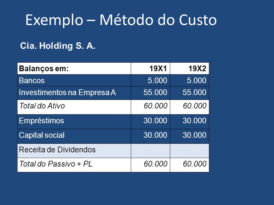 Exemplo – Método do Custo
