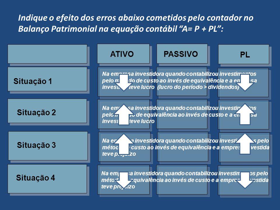 Indique o efeito dos erros abaixo cometidos pelo contador no Balanço Patrimonial na equação contábil A= P + PL :