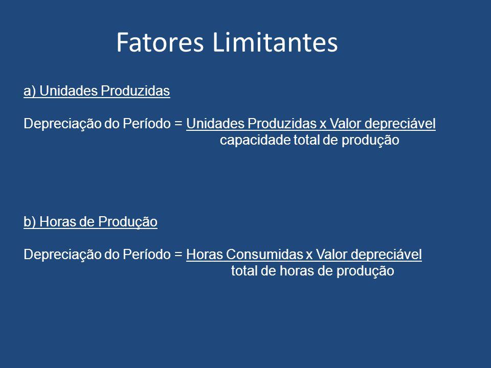 Fatores Limitantes a) Unidades Produzidas