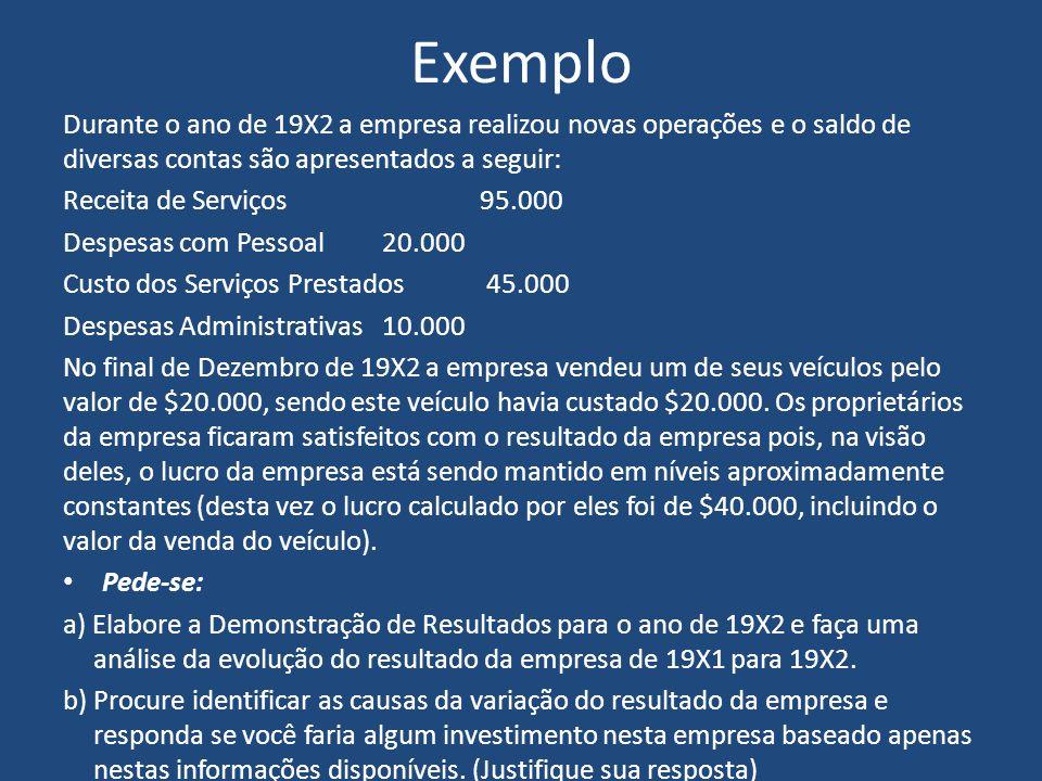 Exemplo Durante o ano de 19X2 a empresa realizou novas operações e o saldo de diversas contas são apresentados a seguir: