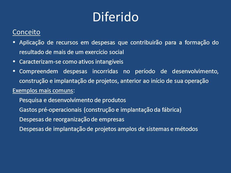 Diferido Conceito. Aplicação de recursos em despesas que contribuirão para a formação do resultado de mais de um exercício social.