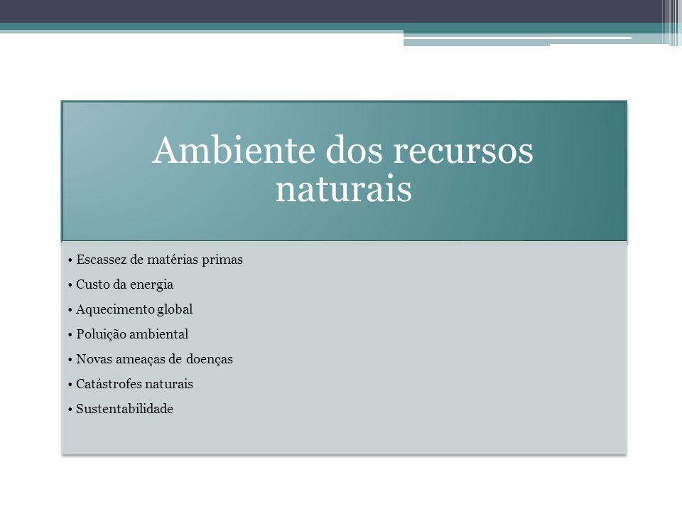 Ambiente dos recursos naturais