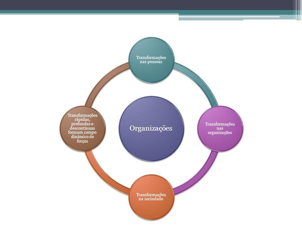Organizações Transformações nas pessoas