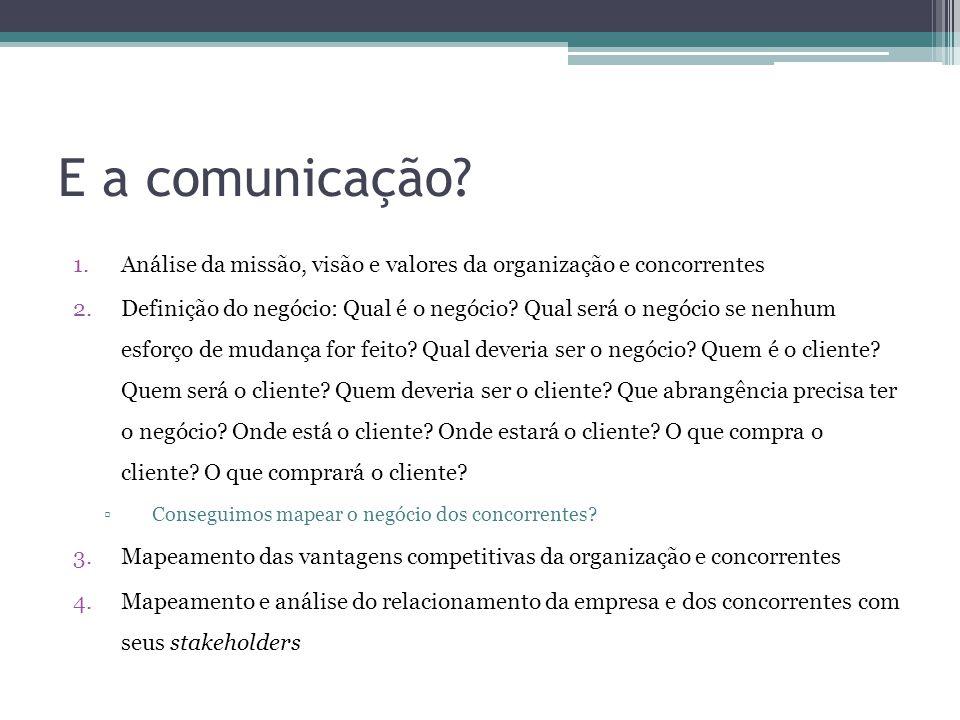 E a comunicação Análise da missão, visão e valores da organização e concorrentes.