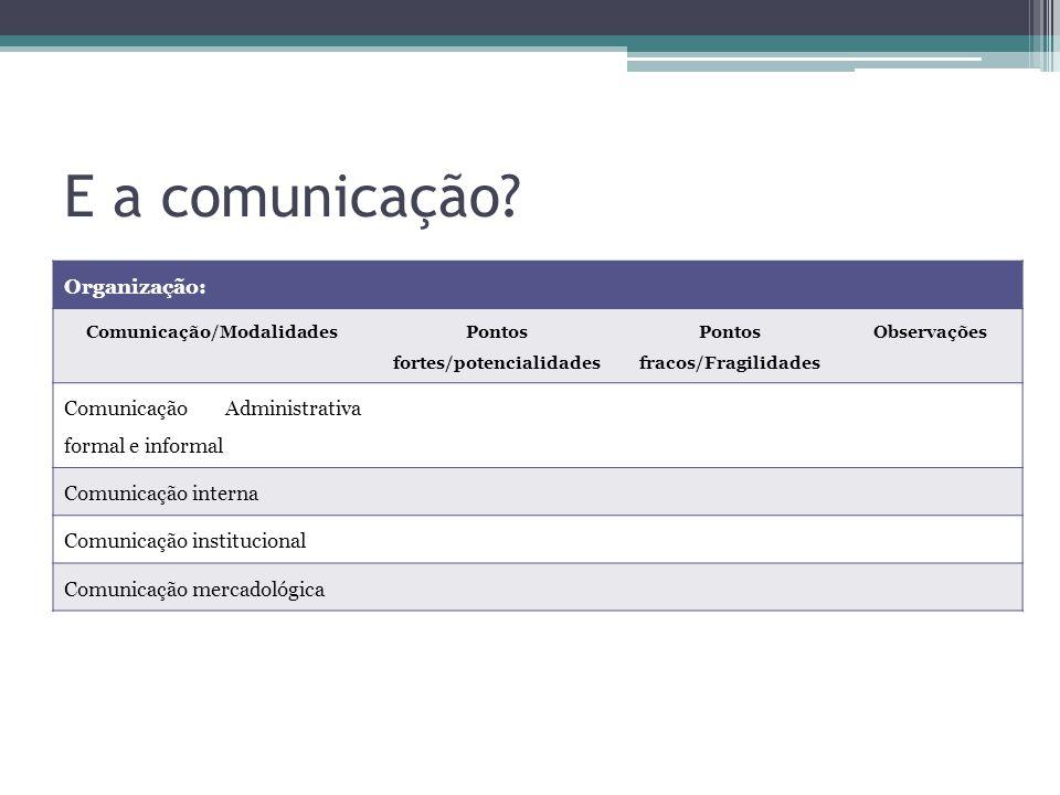 E a comunicação Organização: