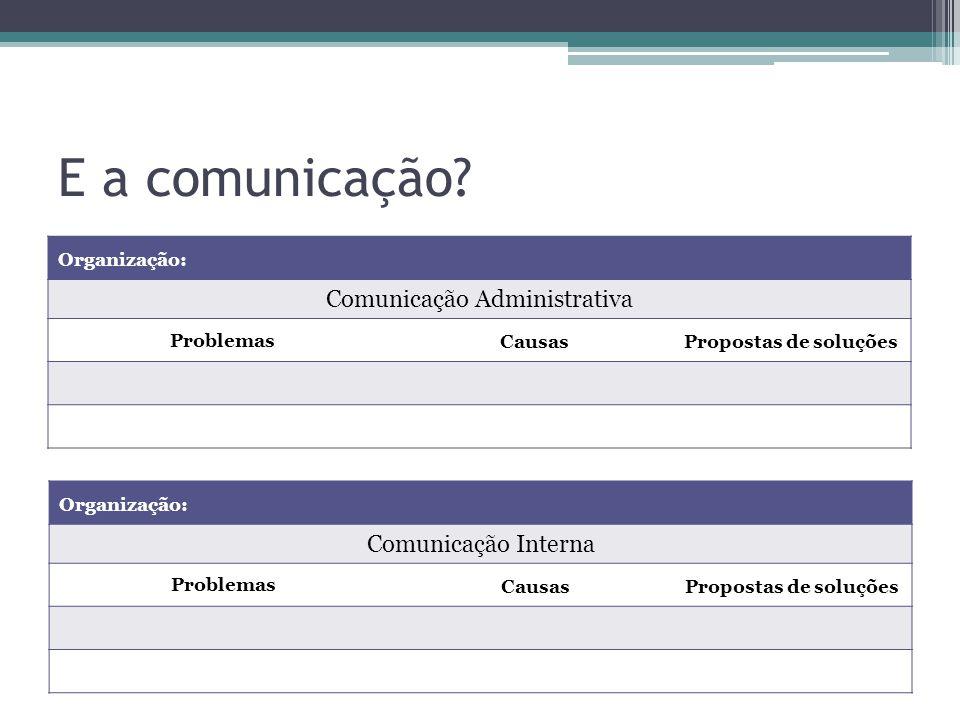 Comunicação Administrativa