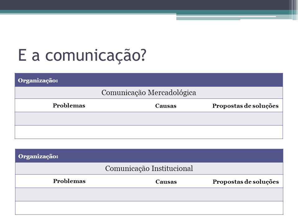 E a comunicação Comunicação Mercadológica Comunicação Institucional