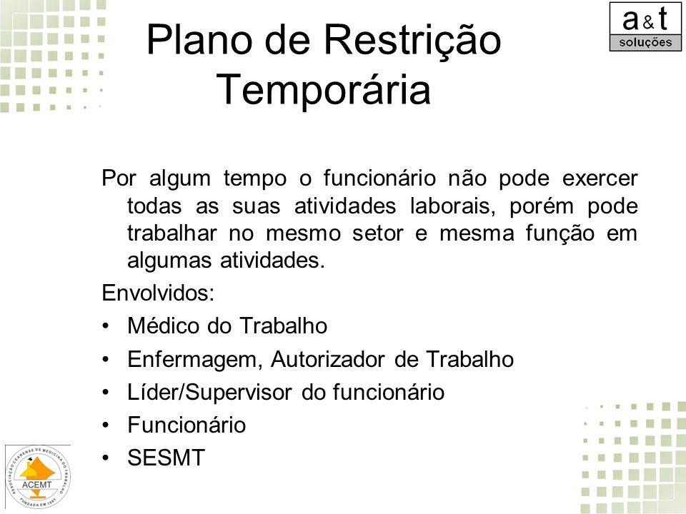 Plano de Restrição Temporária