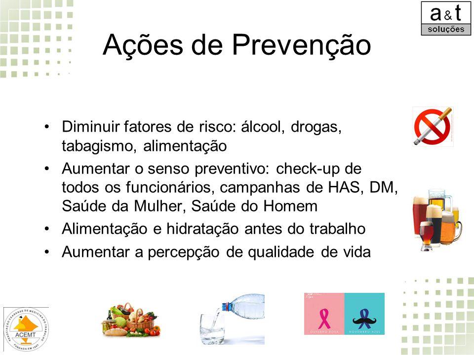 Ações de Prevenção Diminuir fatores de risco: álcool, drogas, tabagismo, alimentação.