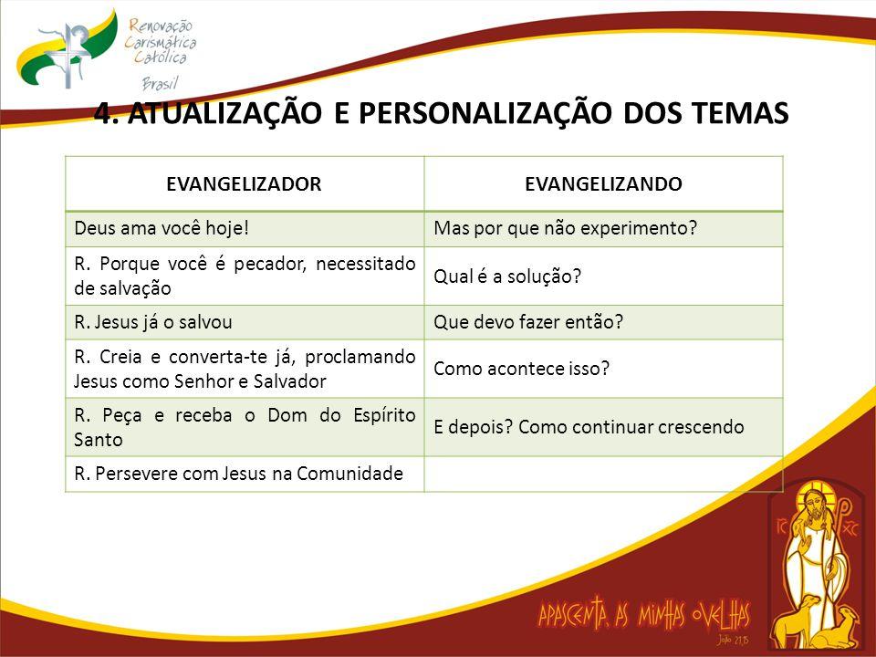 4. ATUALIZAÇÃO E PERSONALIZAÇÃO DOS TEMAS