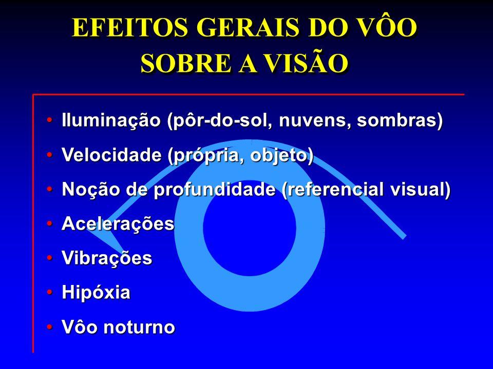 EFEITOS GERAIS DO VÔO SOBRE A VISÃO