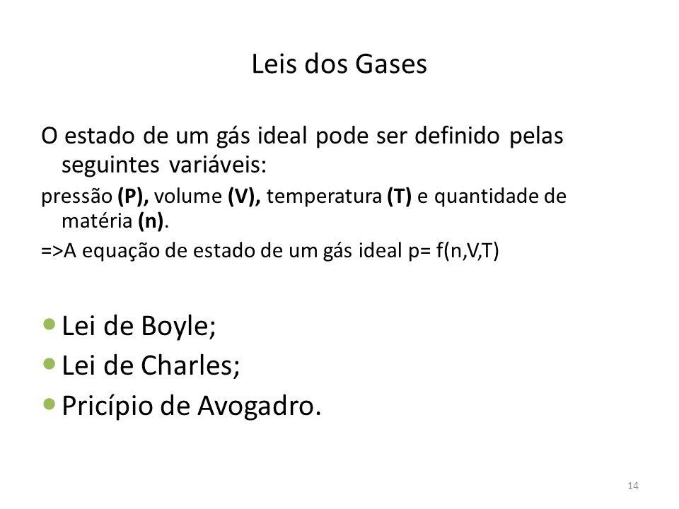 Leis dos Gases Lei de Boyle; Lei de Charles; Pricípio de Avogadro.