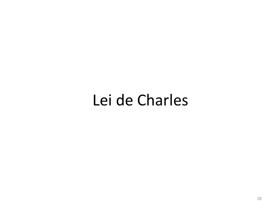 Lei de Charles