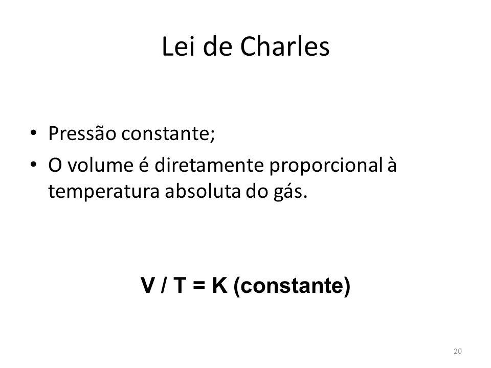 Lei de Charles Pressão constante;