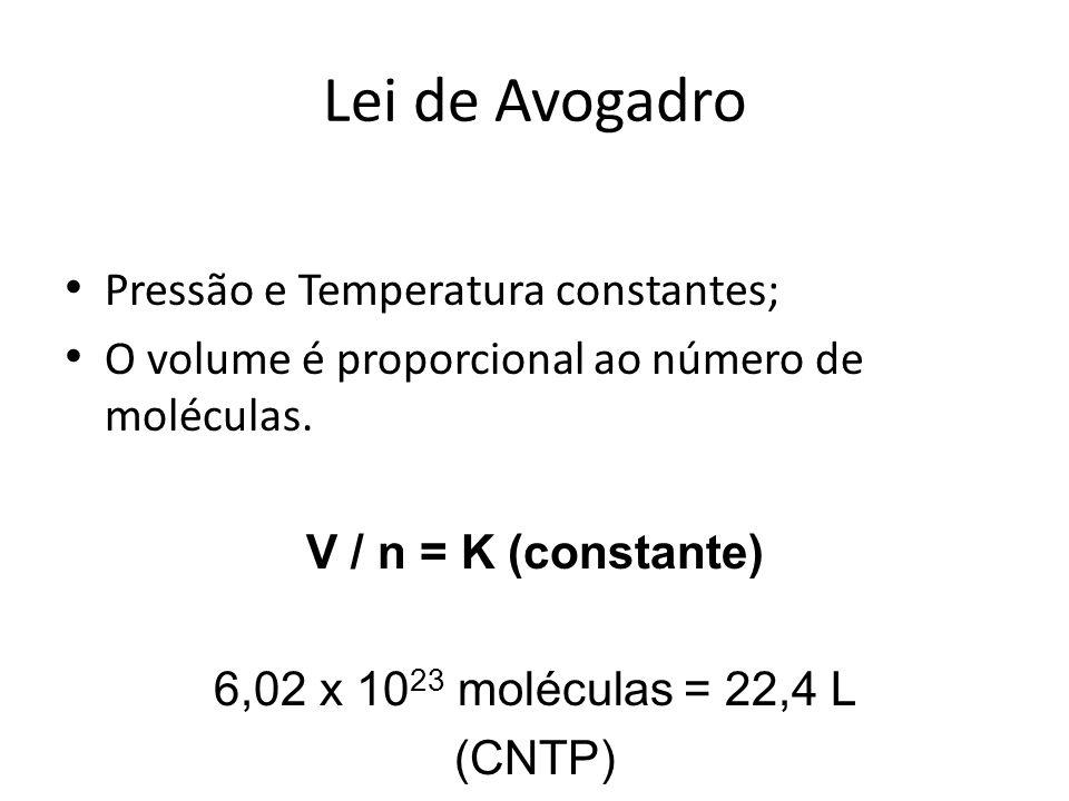 Lei de Avogadro Pressão e Temperatura constantes;