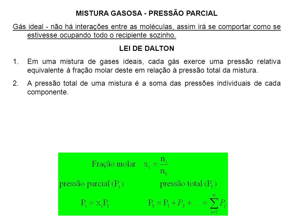 MISTURA GASOSA - PRESSÃO PARCIAL