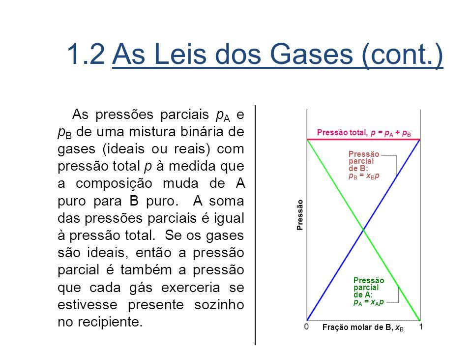 1.2 As Leis dos Gases (cont.)