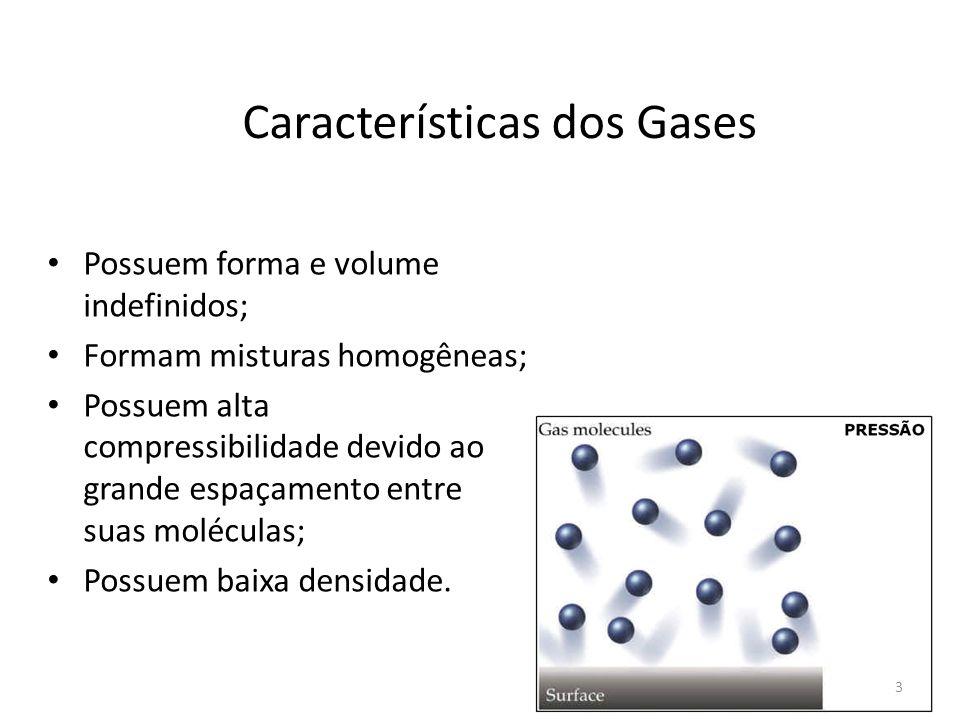 Características dos Gases