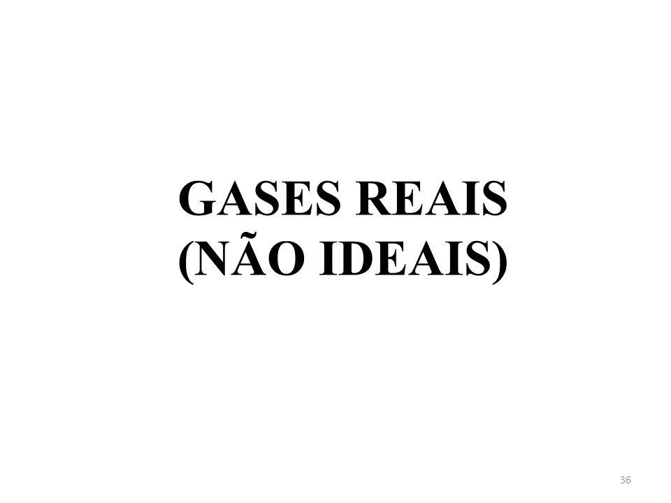 GASES REAIS (NÃO IDEAIS)