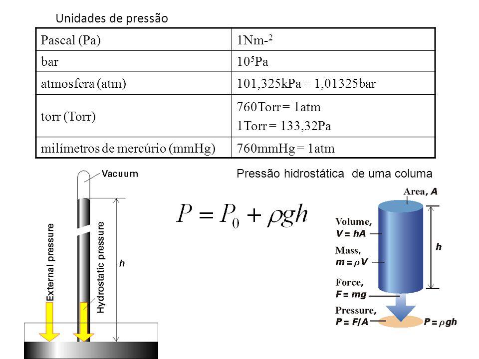 milímetros de mercúrio (mmHg) 760mmHg = 1atm