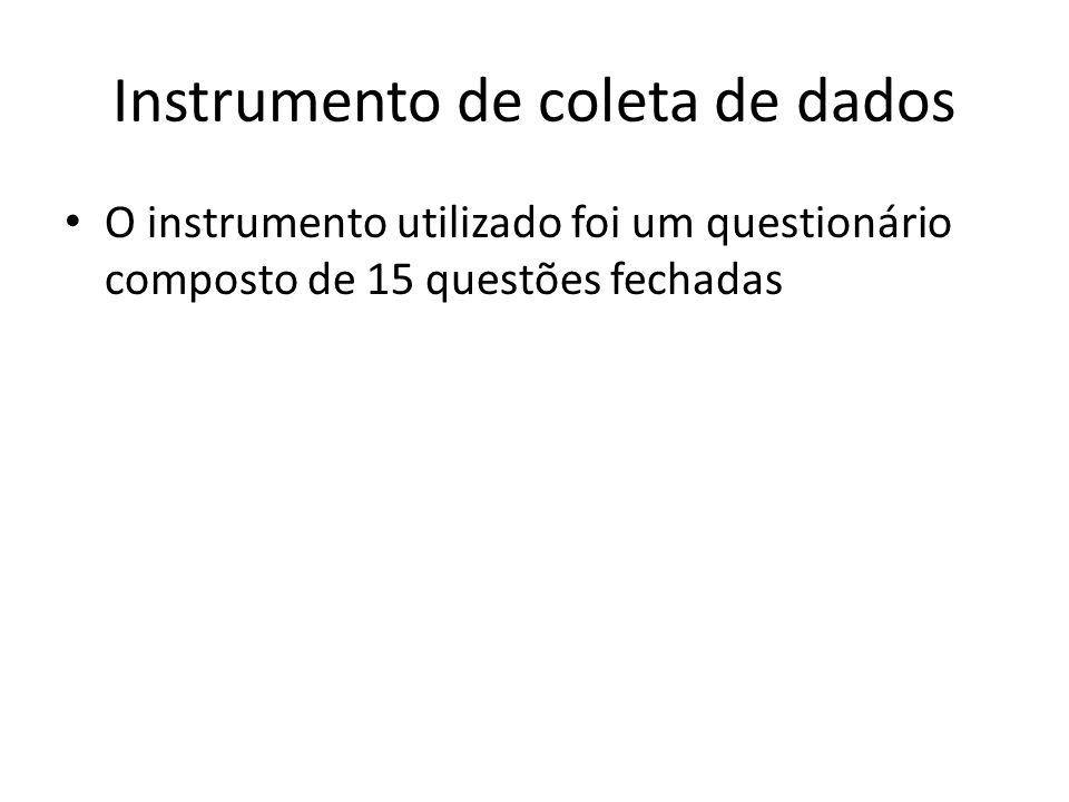 Instrumento de coleta de dados